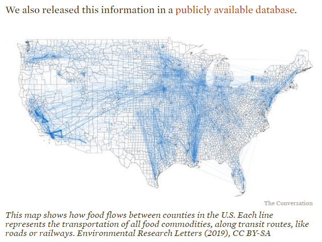 Map of US with food travel lines